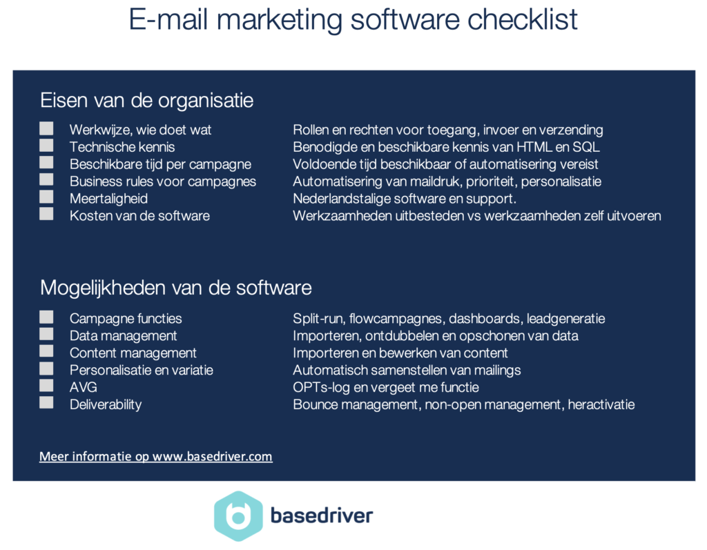 e-mail marketing software checklist