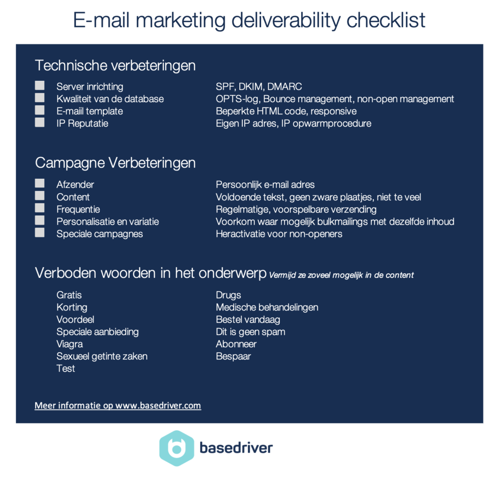e-mail deliverability checklist