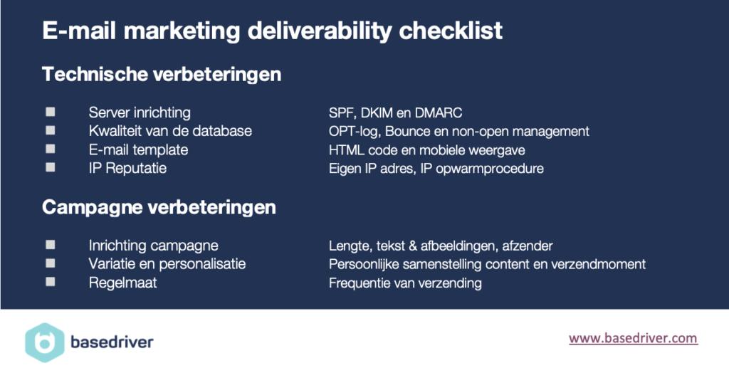 e-mail marketing tip: e-mail deliverability checklist